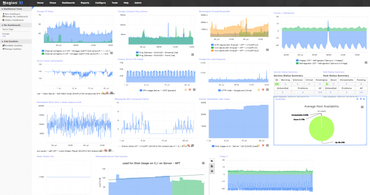 Why I Use Nagios XI To Monitor My Network