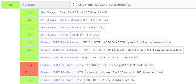 Nagios XI Network