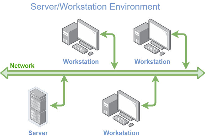server workstation